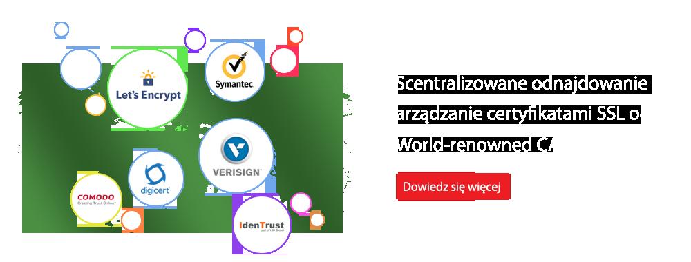 Scentralizowane odnajdowanie i zarządzanie certyfikatami SSL od World-renowned CA.