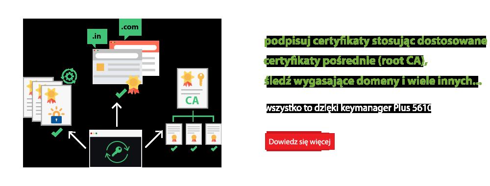 podpisuj certyfikaty stosując dostosowane certyfikaty pośrednie (root CA), śledź wygasające domeny i wiele innych...