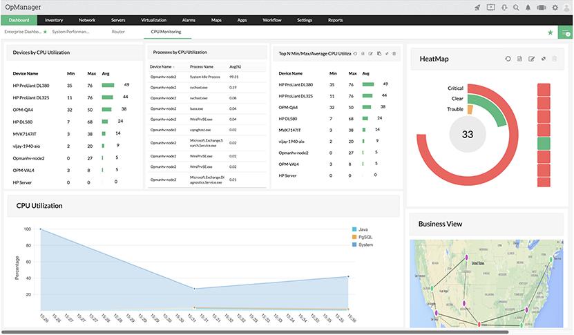 CPU Usage Monitoring Dashboard - ManageEngine OpManager