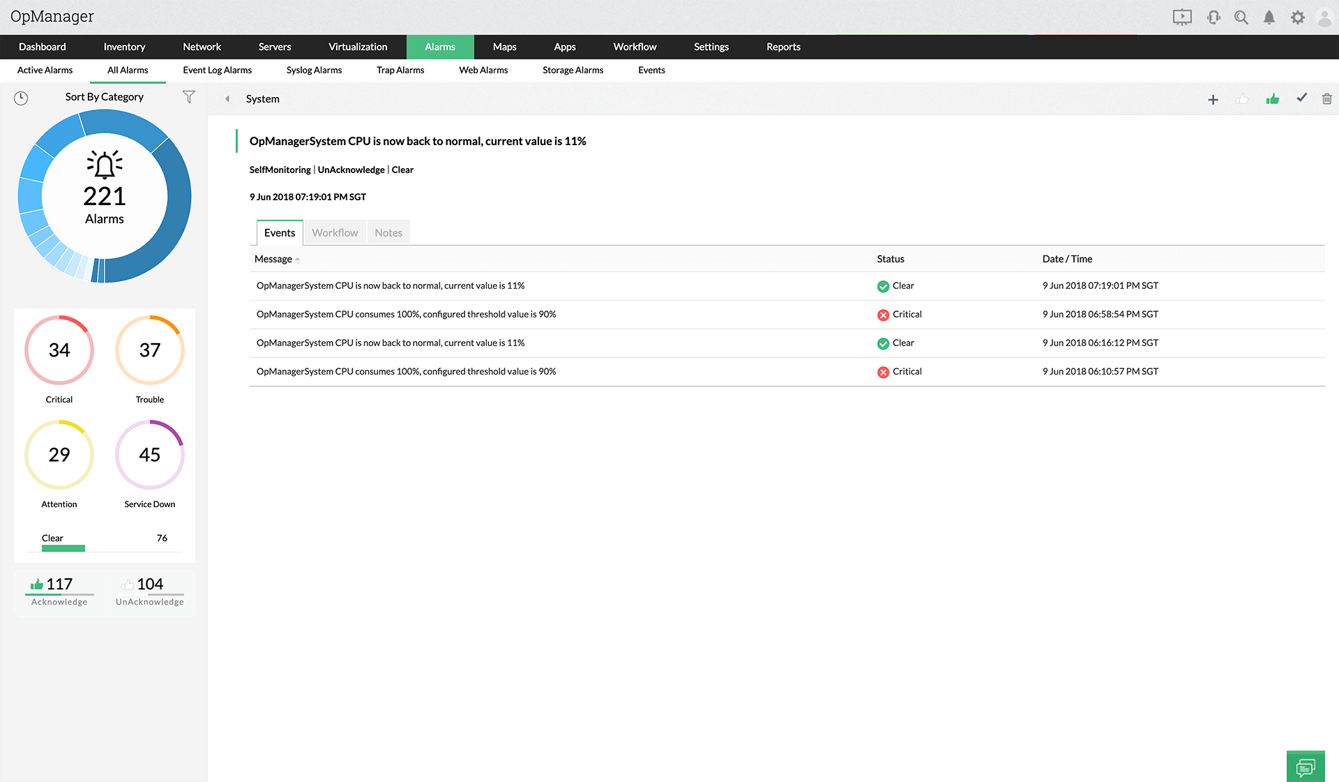 CPU Performance Monitor - ManageEngine OpManager