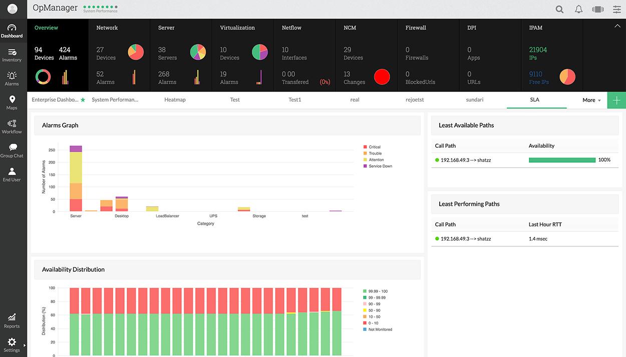 Utrzymaniu QoS w monitoringu sieci - ManageEngine OpManager