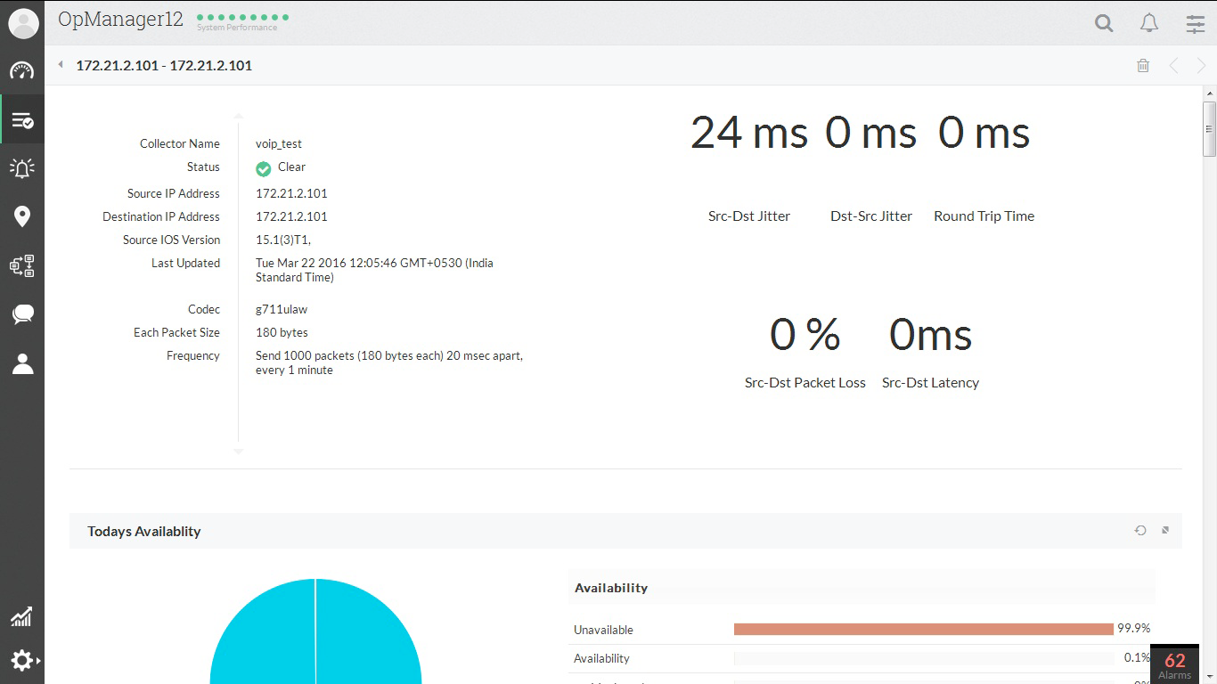 VoIP Monitoring - ManageEngine OpManager