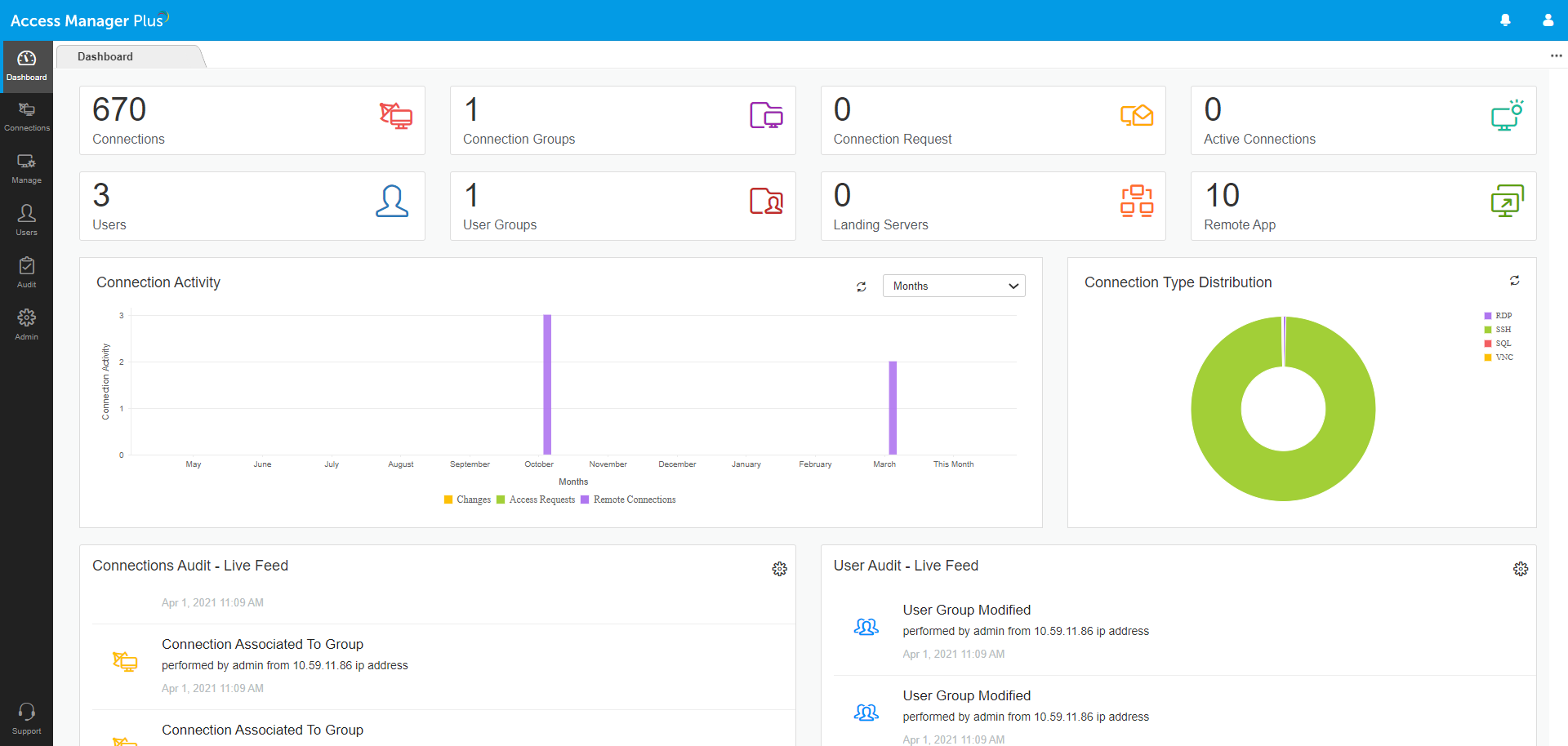 Centralized management dashboard in Access Manager Plus