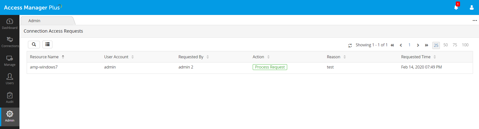 request approve release workflow in Access Manager Plus