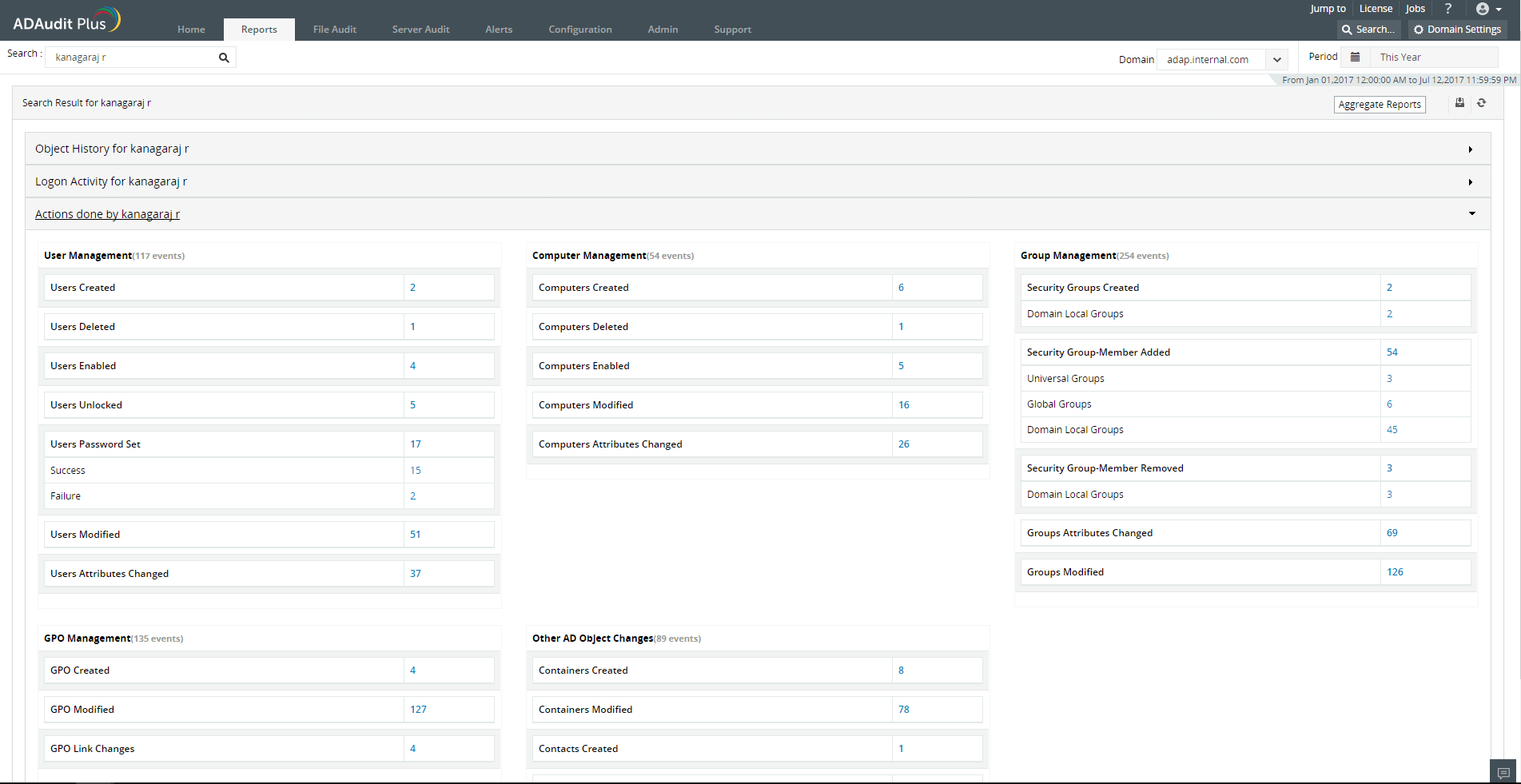 aggregate-reports-computer-management-reports-dashboard-view