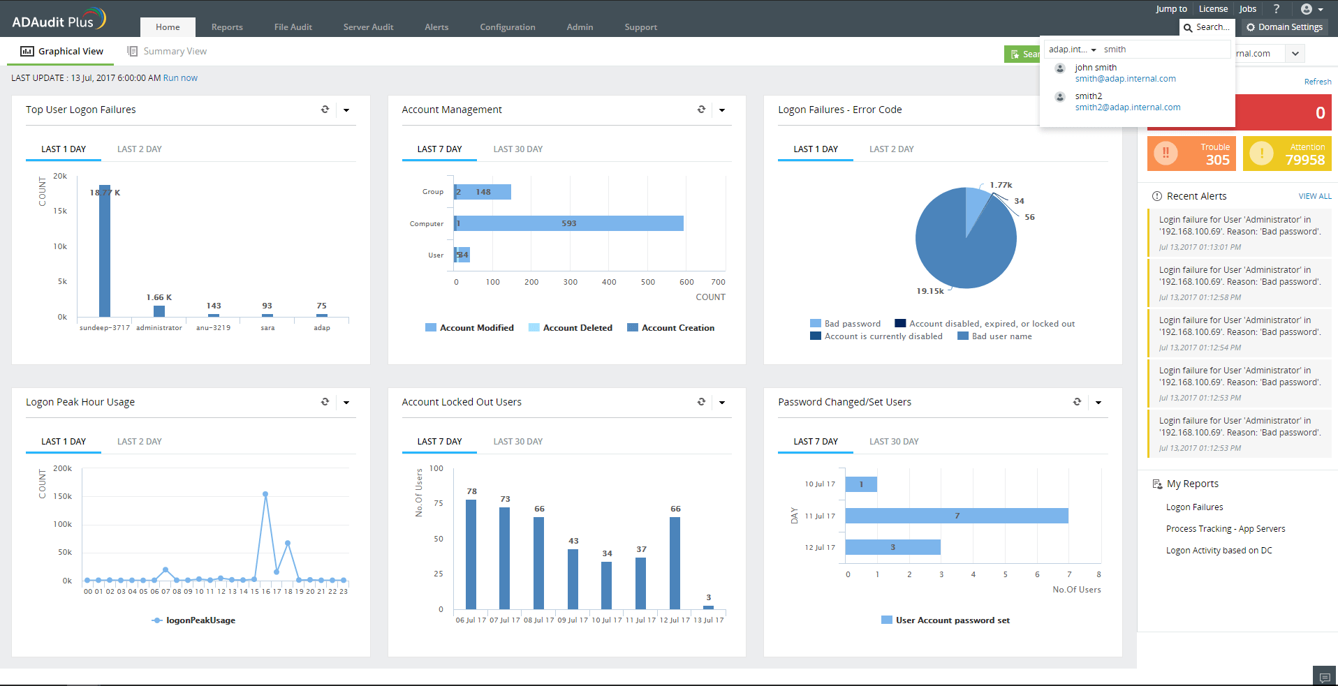 aggregate-reports-user-management-reports-dashboard-view