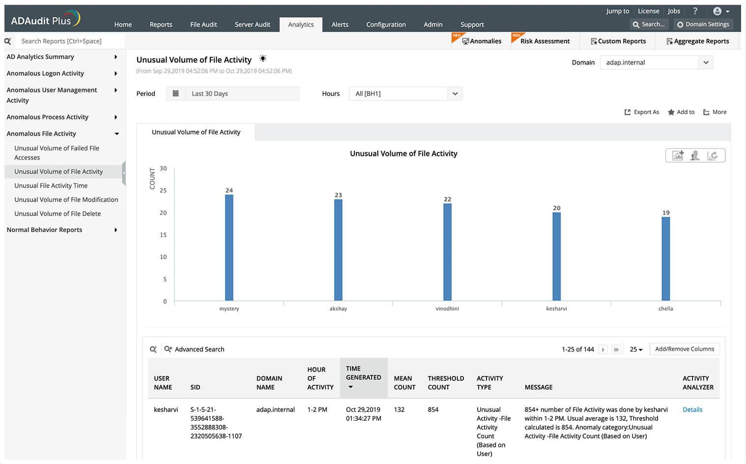 file access monitoring tool
