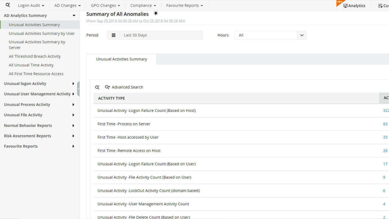 user behavior analytics report