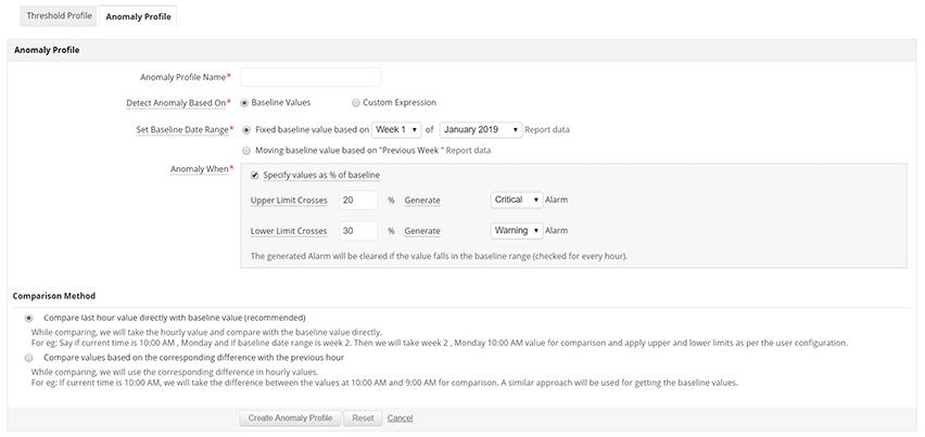 Apache Monitoring Tool | Monitor Apache Web Server