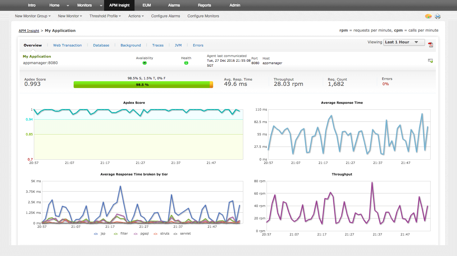 Application Monitor | Application Monitoring Tools - ManageEngine