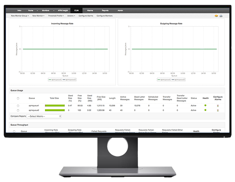 Application Monitoring Dashboard - ManageEngine Applications Manager
