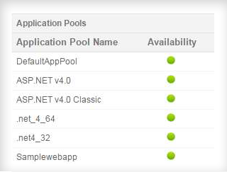 IIS Application Pool Monitoring