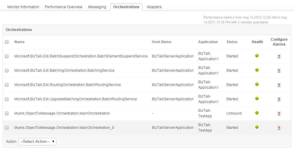 BizTalk Server monitoring