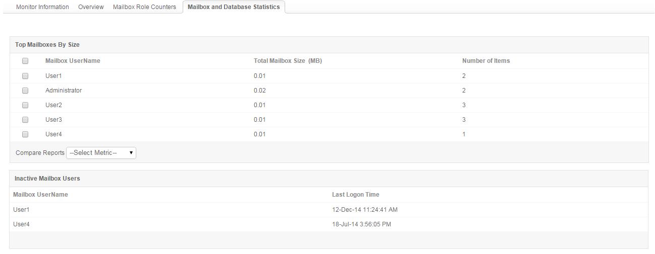 Exchange server monitoring | Exchange monitor