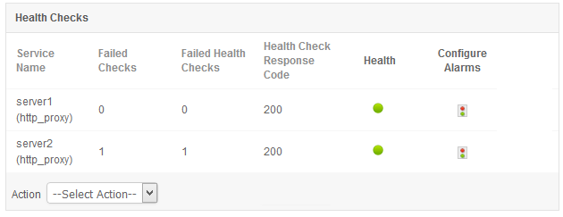 HAProxy Health Metrics