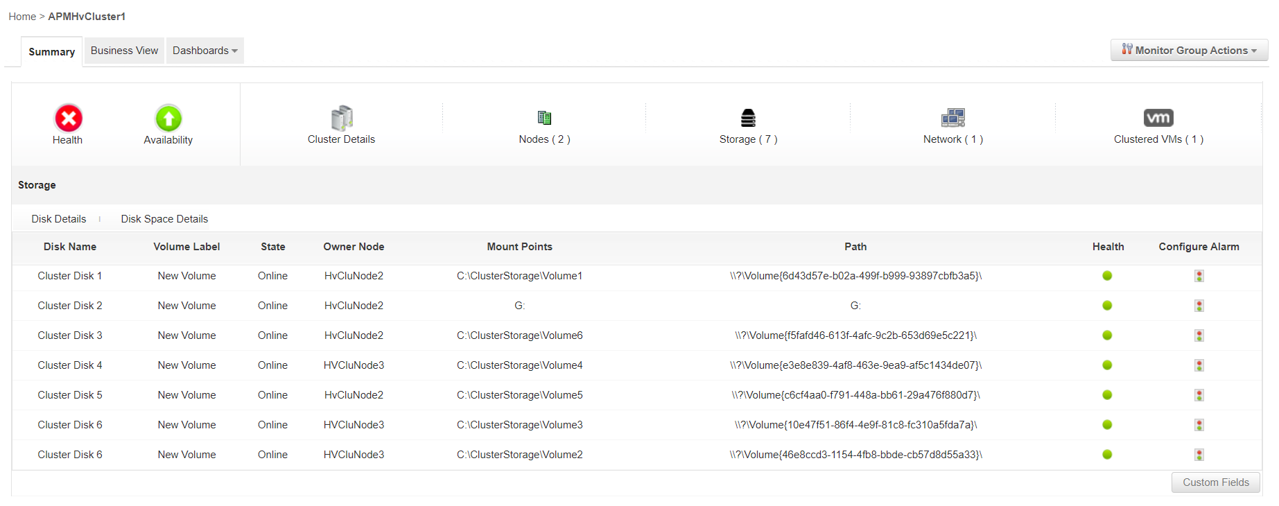 Hyper V Cluster Monitoring Tools - ManageEngine Applications Manager