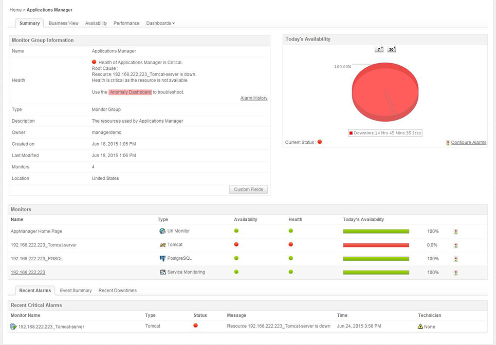 Monitoring business apps, application ecosystem monitoring