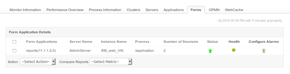 Oracle E business suite monitoring with Applications Manager
