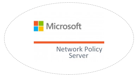 Microsoft Network Policy Server