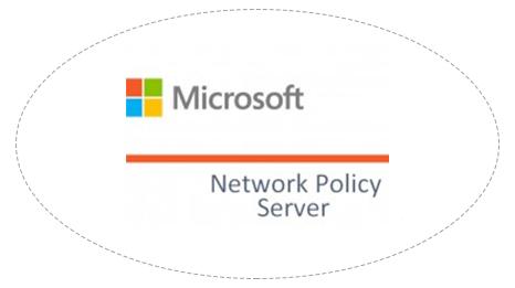 Microsoft Network Policy Server