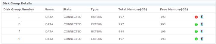 Monitor Oracle ASM Disk Groups