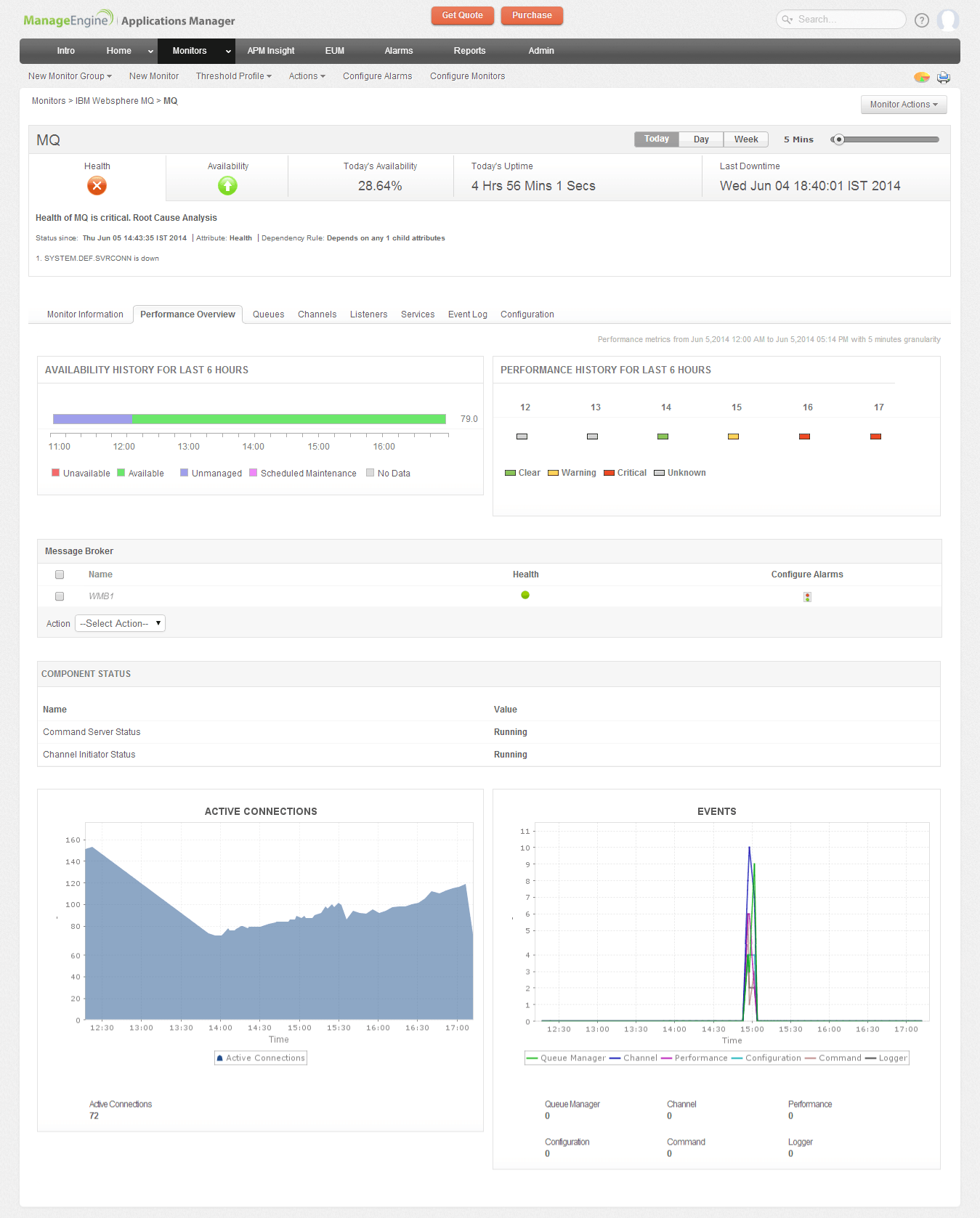 Ibm websphere mq monitoring applications manager monitor queue manager 1betcityfo Gallery
