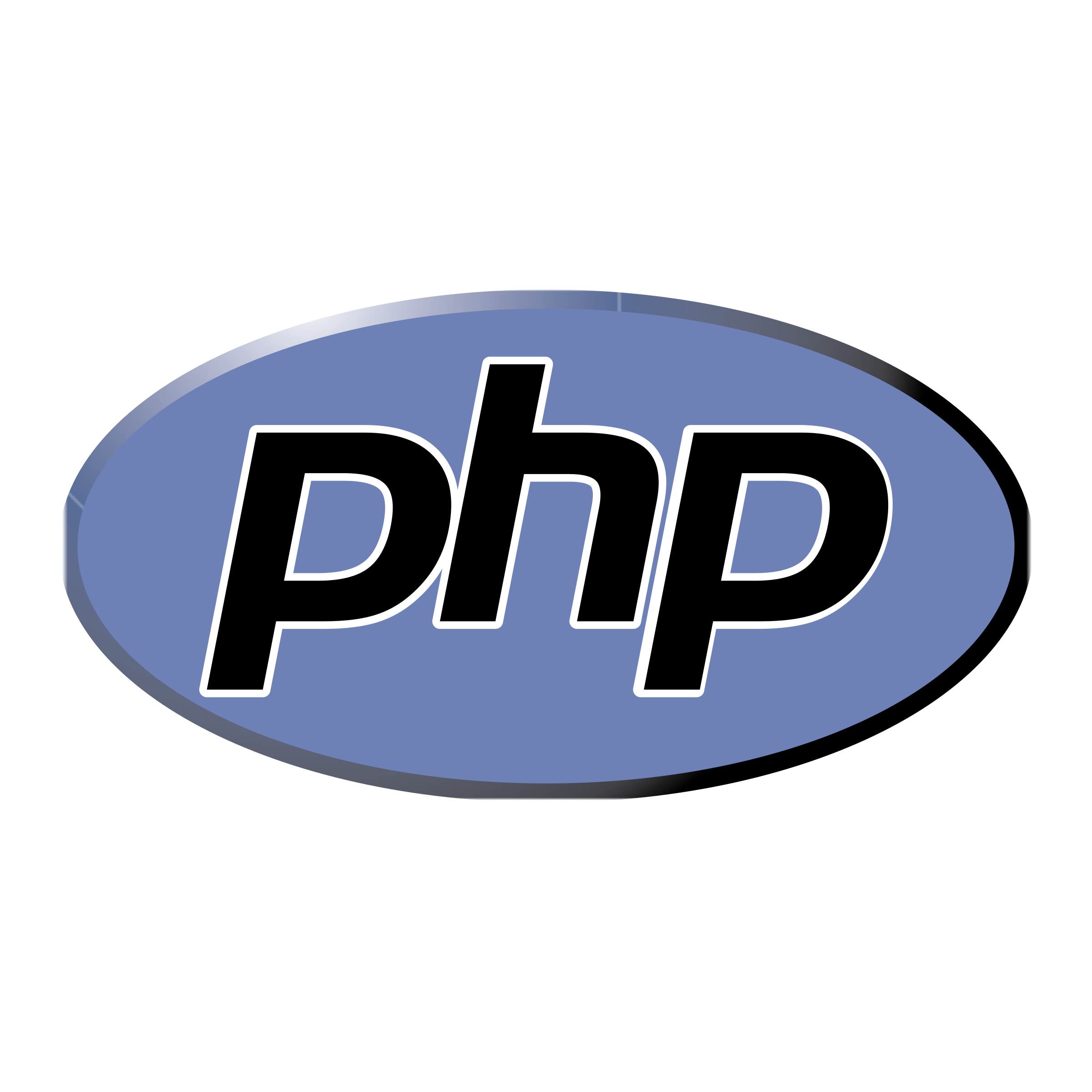 PHP performance Monitoring - ManageEngine Applications Manager