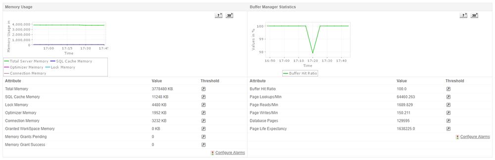 Microsoft SQL Server Management Software