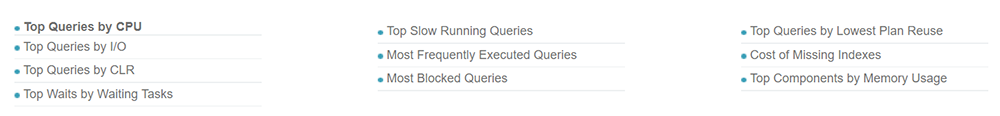 Top queries by CPU as shown on SQL Performance Monitoring