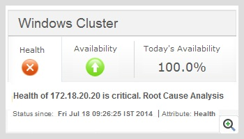 Monitor performance of your Windows Server Clusters