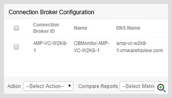 Monitor Connection Broker Statistics