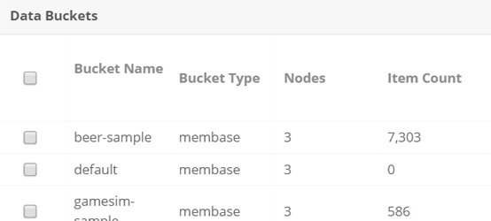 Couchbase Data Buckets