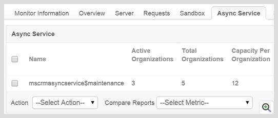 ManageEngine Applications Manager Dynamics CRM Async Service