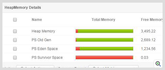 Gestor de aplicaciones ManageEngine Jetty App Server Memory