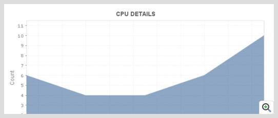 Gestor de aplicaciones ManageEngine Descripción general del servidor de aplicaciones Jetty