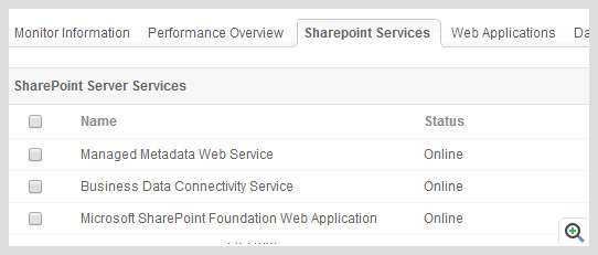 Get to know more about services hosted on Sharepoint