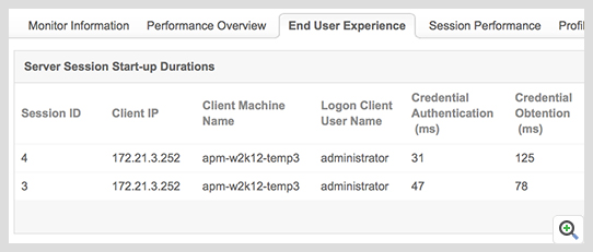 ManageEngine Applications Manager Citrix XenApp End User Experience