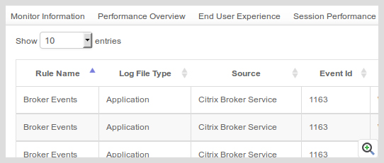 ManageEngine Applications Manager Citrix XenApp Event Logs
