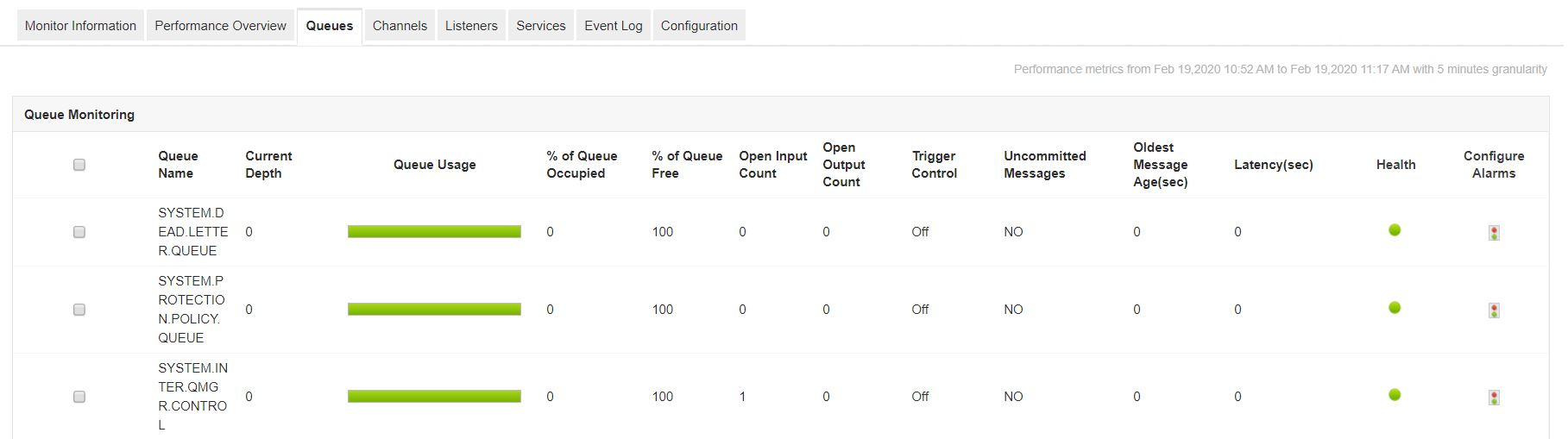 IBM MQ Monitoring - Applications Manager