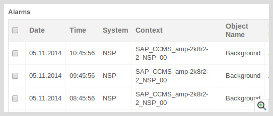 SAP Monitor Alarm Console ManageEngine Applications Manager