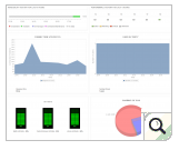 Oracle Monitoring