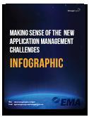 EMA Infographics