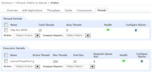 Thread Detail Monitoring