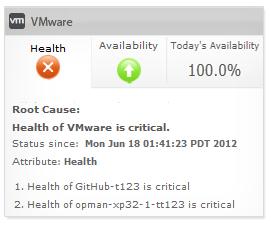 Monitor de virtualizacion de servidores