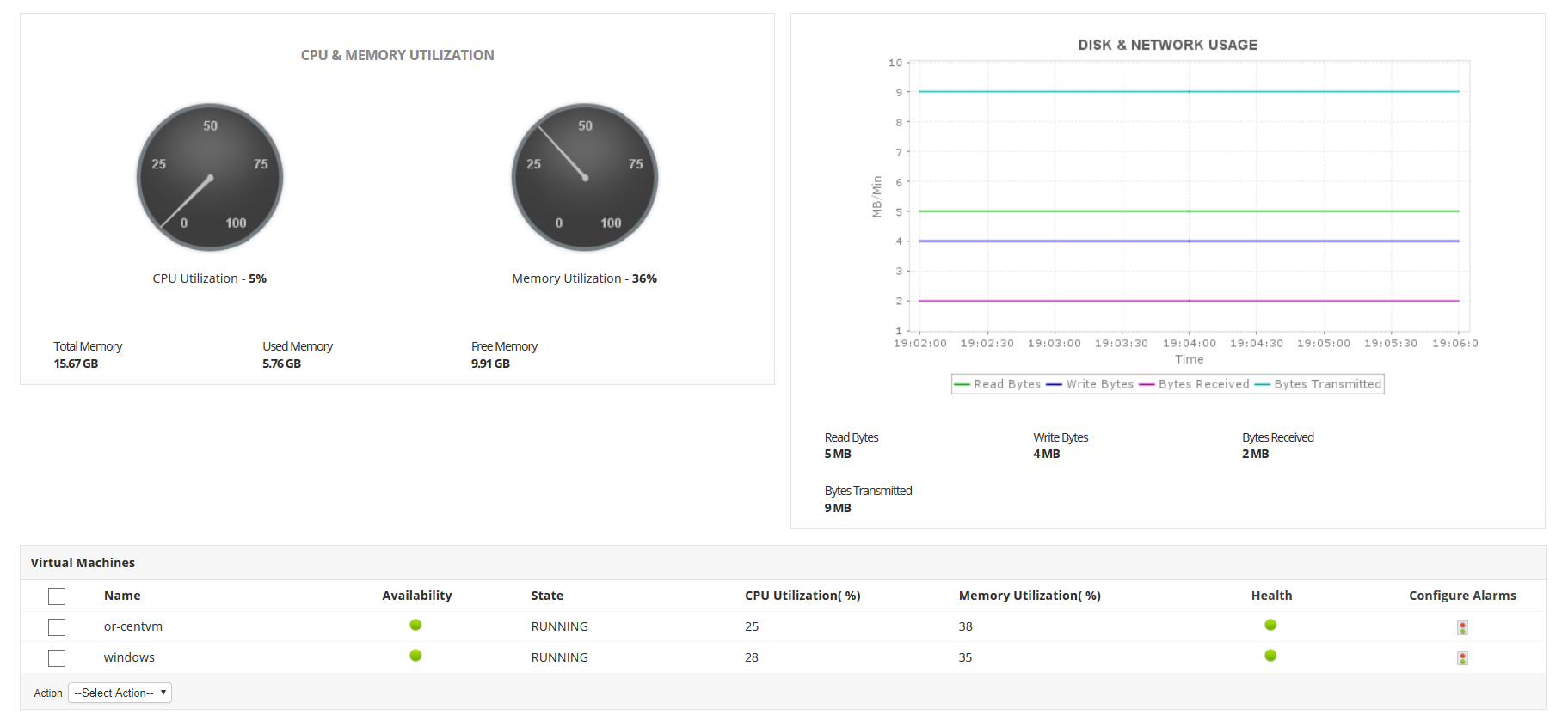 Oracle VM Performance Monitoring - ManageEngine Applications Manager