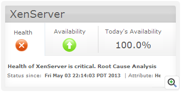 XenServer Performance and Availability