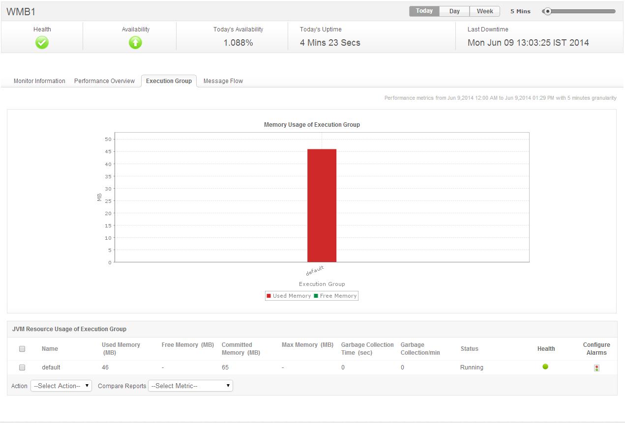 Pt Daya Cipta Mandiri Solusi Dcmsolusi Mobile 08121057533 Cara Wiring Lampu Rumah Websphere Mq Monitoring Enhanced To Monitor Several New Performance Attributes Along With Message Broker Support