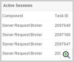Active Siebel Server Sessions