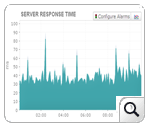 JBoss Overview