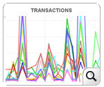 JBoss Transaction